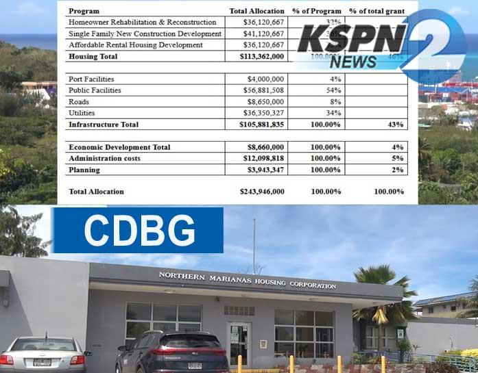 KSPN2 NEWS October 16, 2020